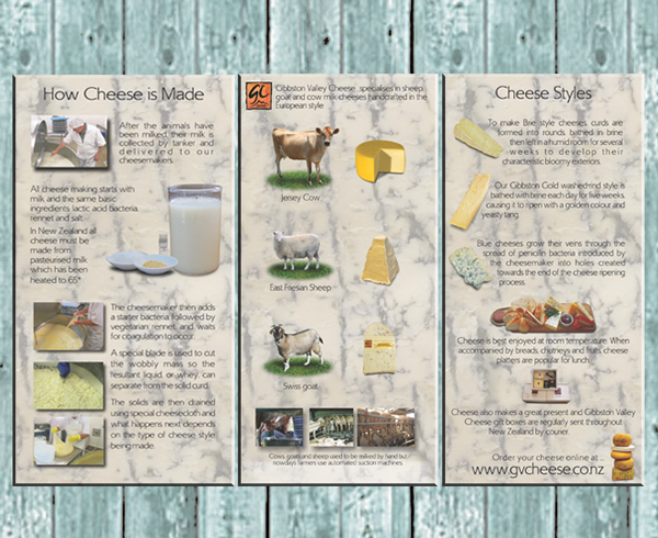 Cheese Making Information Boards for Tour Groups